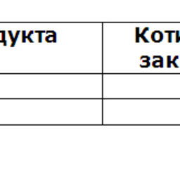 Обзор топливного рынка: 35-я неделя 2013 года