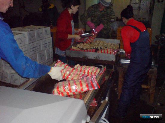 Подготовка продукции к отправке потребителю