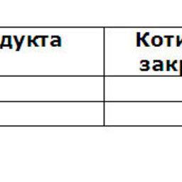Обзор топливного рынка: 49-я неделя 2014 года