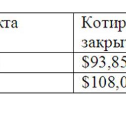 Обзор топливного рынка: 47-я неделя 2013 года