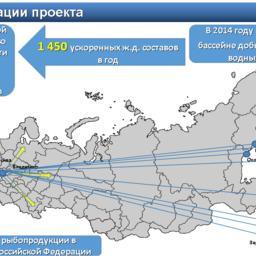 Проект «Владимирский сухой порт»