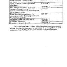 Проект Приложения к постановлению Правительства