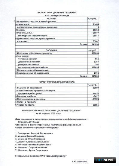 "БАЛАНС ОАО ""ДАЛЬРЫБТЕХЦЕНТР"""